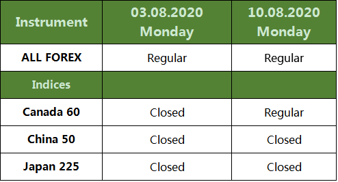 3/08/2020, 10/08/2020 Holiday Trading Hours